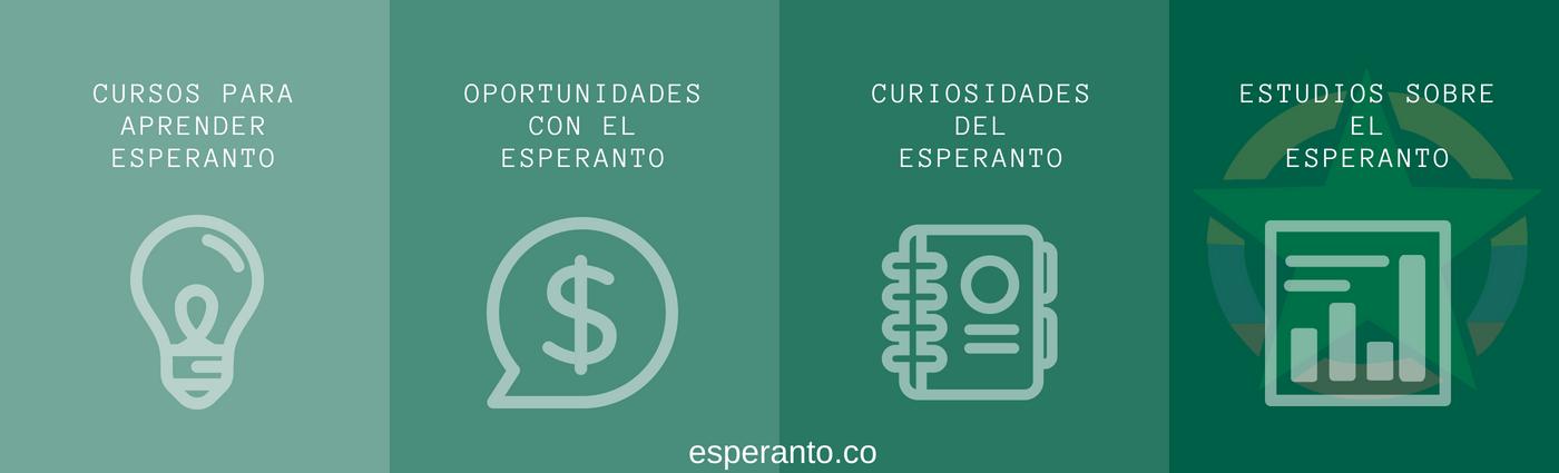 Material recomendado para Aprender Esperanto 1